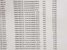 Krune od 14 do 150mm ZA METAL JAPAN 70 raznih precnika